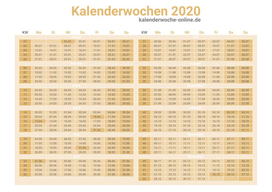 Kalenderwochen 2020 PDF