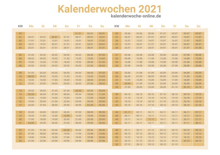Kalenderwochen 2021 PDF