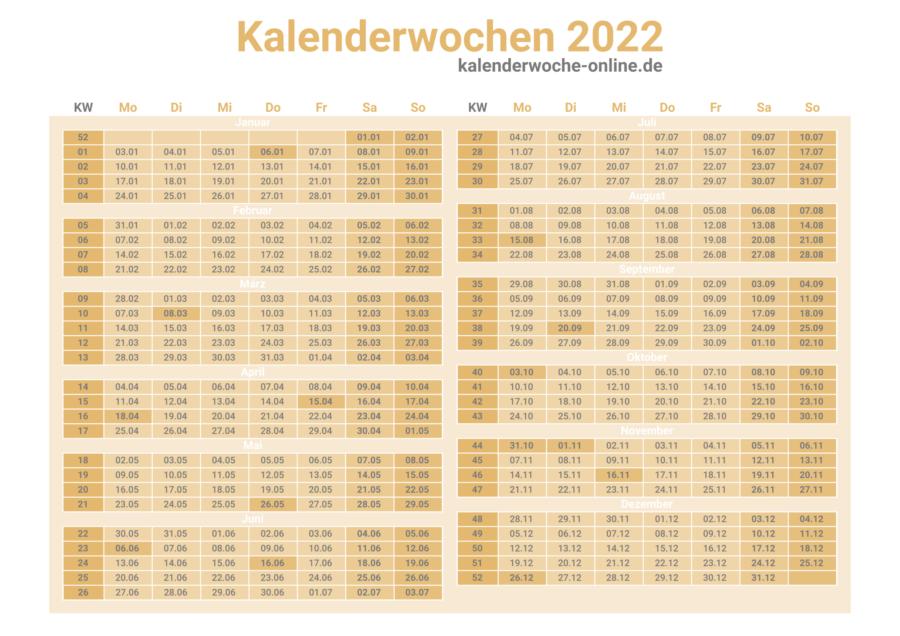 Kalenderwochen 2022 PDF